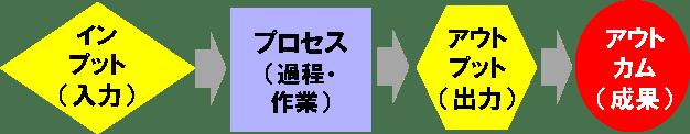 2019_taijinsikou_basic_middlemage-min.png